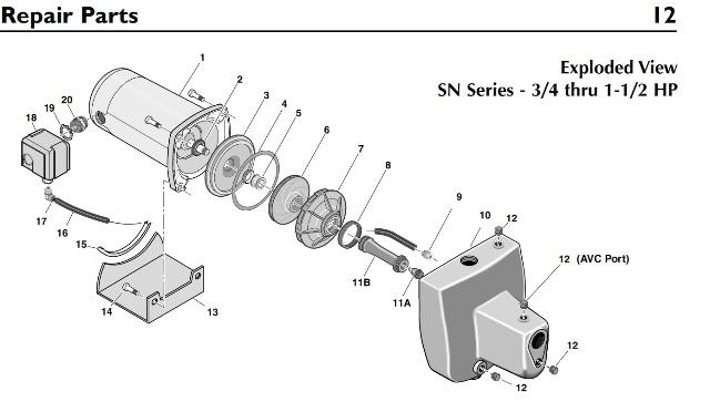 STA-RITE SNE 1 HP SHALLOW WELL JET PUMP – Florida Pump Service
